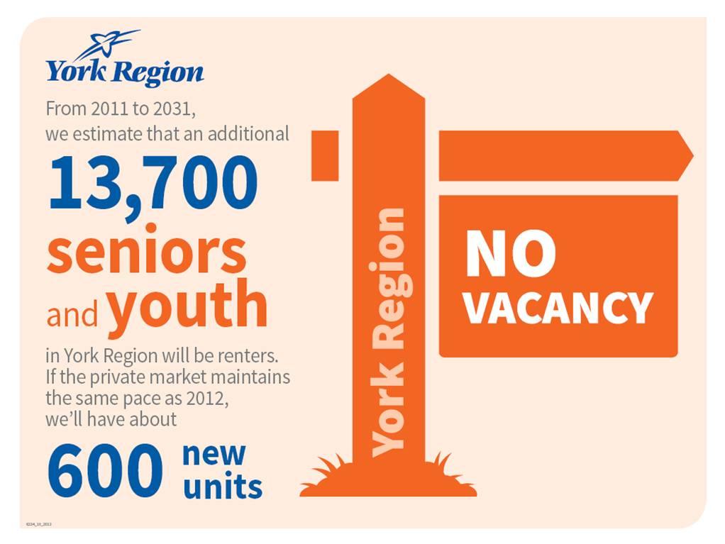 York Region Vacancy